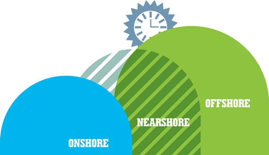 nearshoring versus offshoring